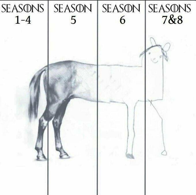 Игра престолов. Все сезоны в одной картинке