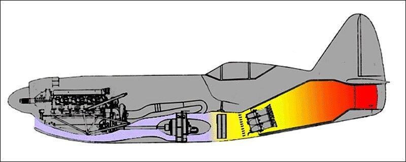 Неизвестный ВРД или некоторые примеры применения мотокомпрессорного двигателя. Часть 1