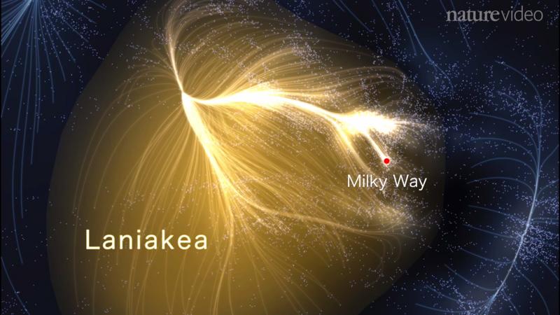 Наше место в сверхскоплении галактик Ланиакея
