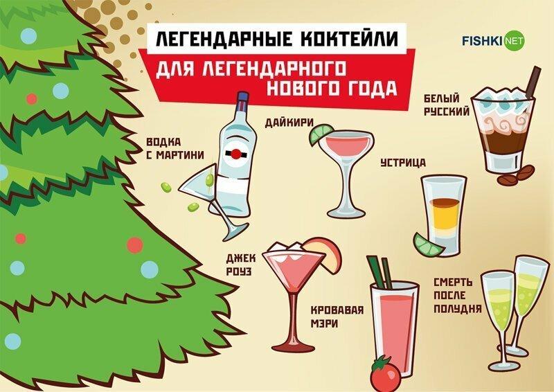 Легендарные коктейли для легендарного Нового года
