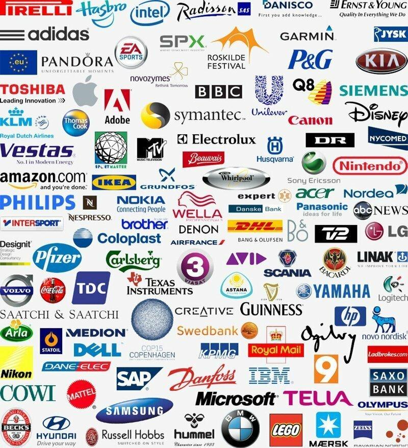 Хитрости, на которые пошли известные бренды, чтоб завоевать рынок