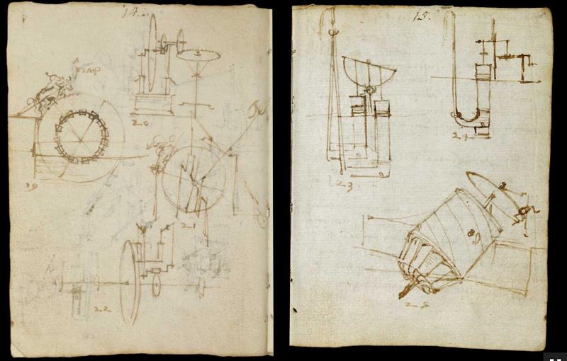 Дневники Леонардо да Винчи