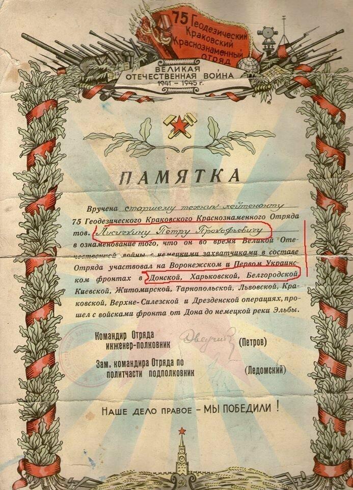 Третья битва за Харьков. Годовщина старта
