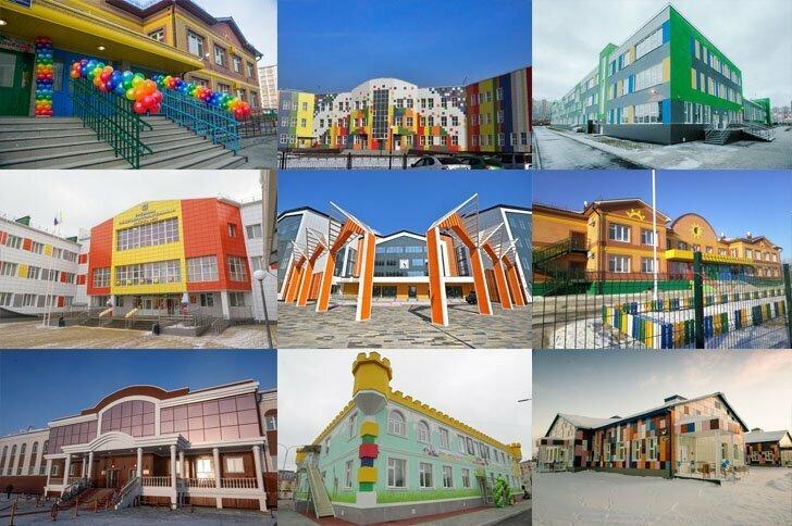 Детские сады и школы открытые в январе, феврале 2020 года