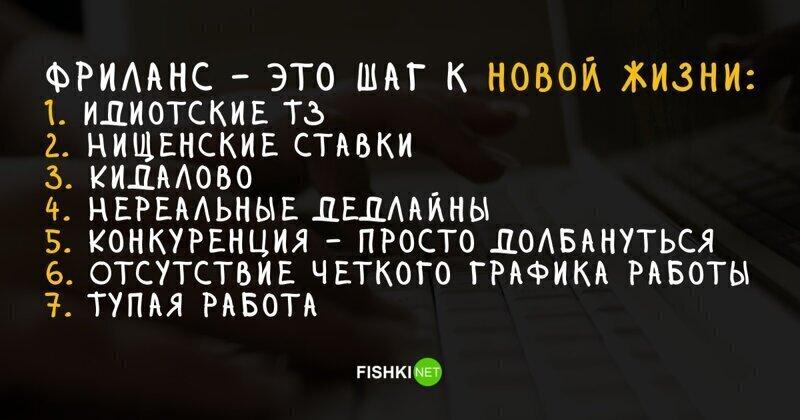 """Поднять """"бабла"""" в интернете не получится: 7 профессий, куда уже лучше не лезть"""