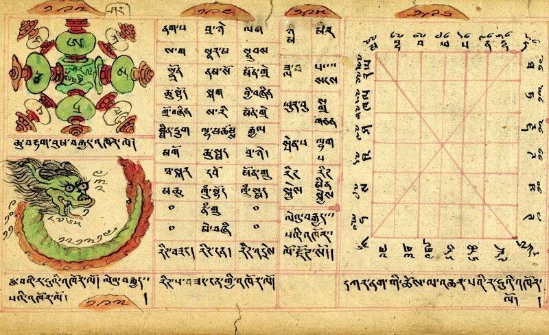 Поразительные факты о санскрите