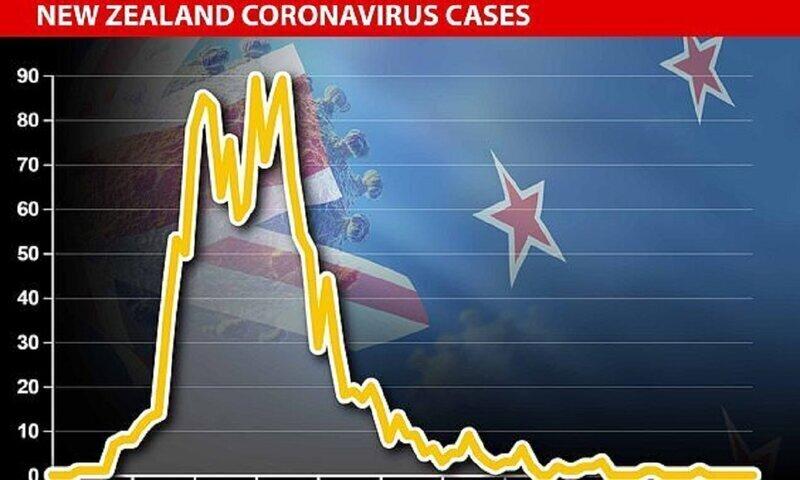 В госпиталях Новой Зеландии не осталось больных коронавирусом