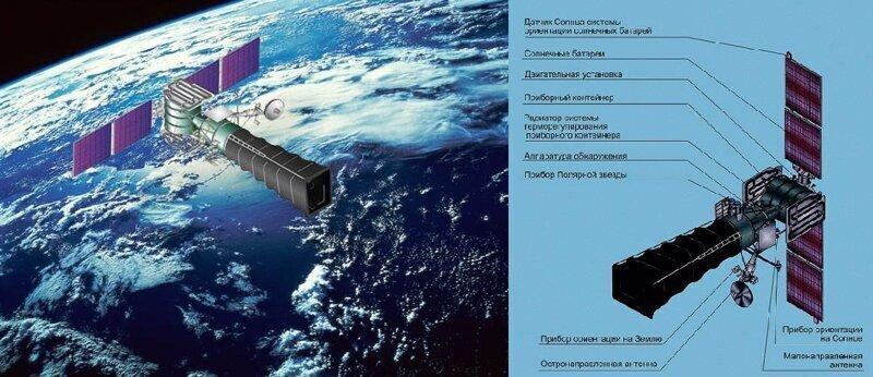 Российские военные успешно запустили новейший спутник «Тундра»