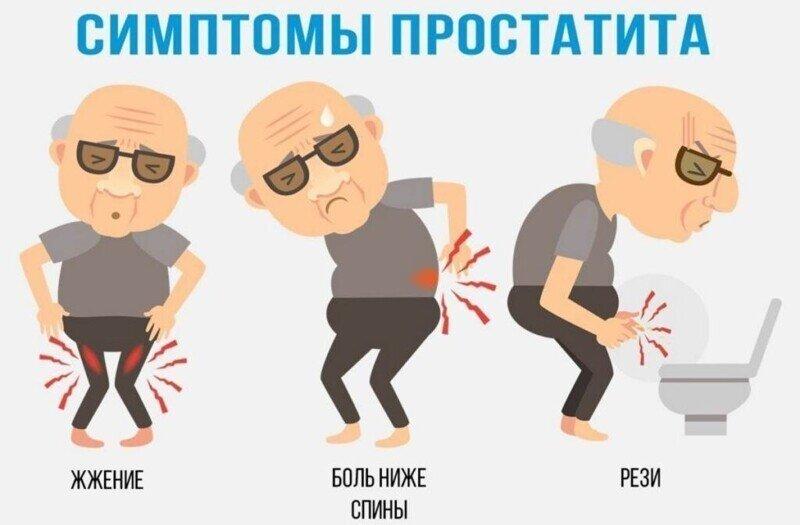 Основные симптомы при простатите