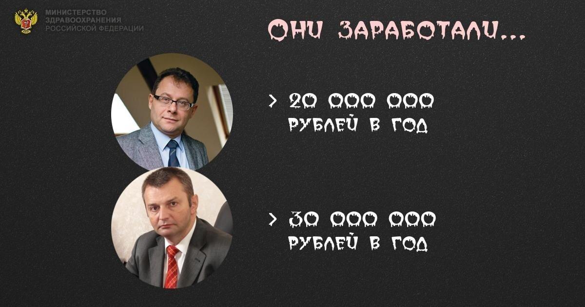 Сколько зарабатывают управленцы в системе здравоохранения России