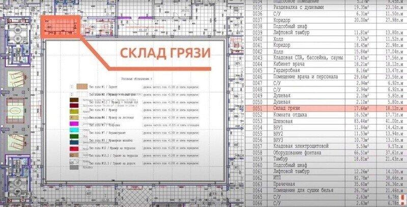 """Что за """"склад грязи"""" во дворце Путина?"""