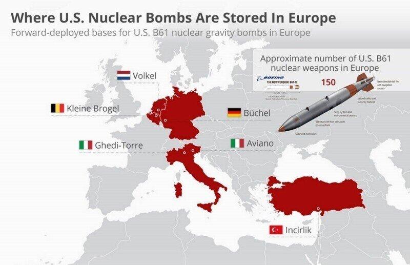 Для чего США вывозят свое ядерное оружие из Европы?