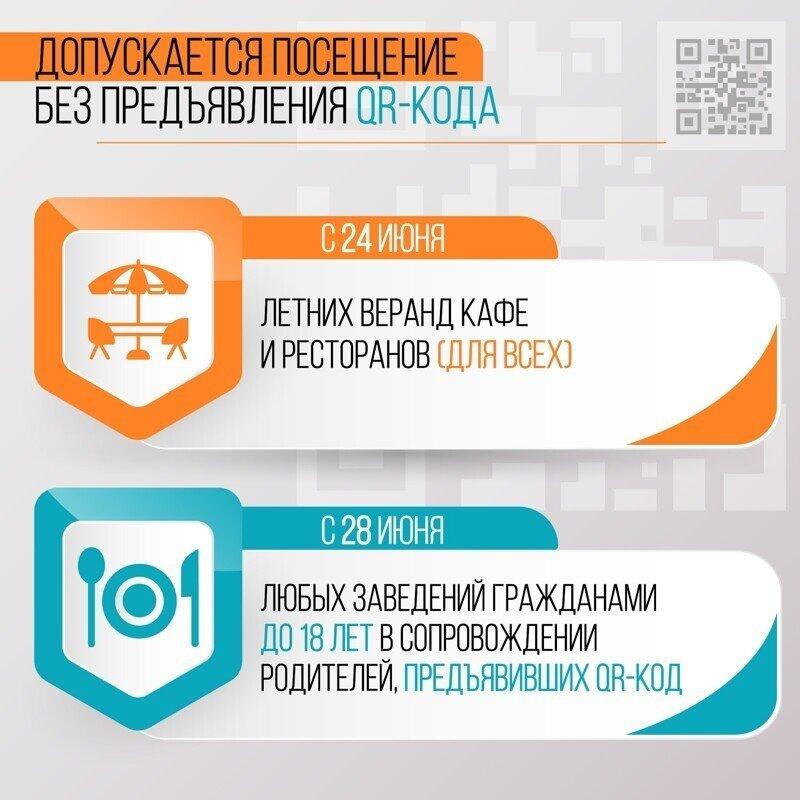 В Москве разрешили сидеть на летних верандах кафе без предъявления QR-кодов до 12 июля