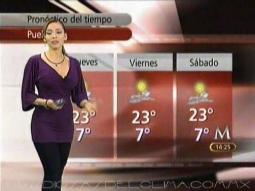 The Weather in Mexico is Super HOT!