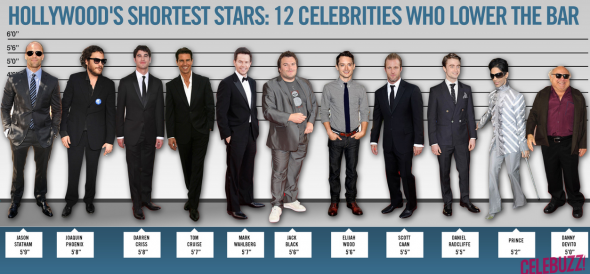 Short Hollywood Celebrities