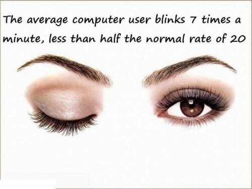 Computer User Blink Rate