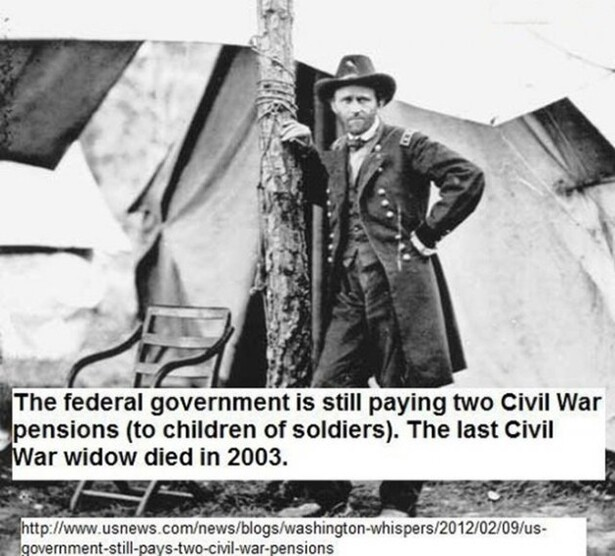 Civil War Pensions