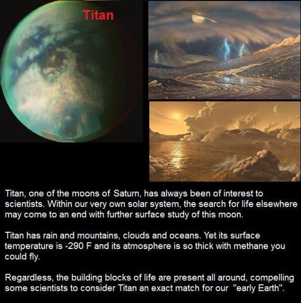 Earth-like Planets That Actually Exist