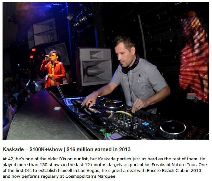Find Out How Much These DJs Make At Every Show