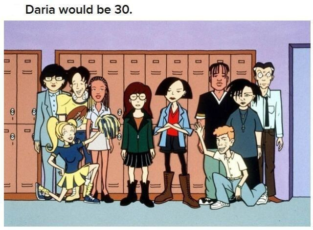 How Old Would Your Favorite Cartoon Characters Be By Now?