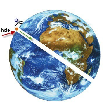 10. If you drilled a hole directly through the earth and jumped in it would take exactly 42 minutes and 12 seconds to get to the other side.