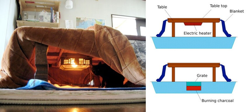 Never Leave Your Bed Again With This Awesome Japanese Invention