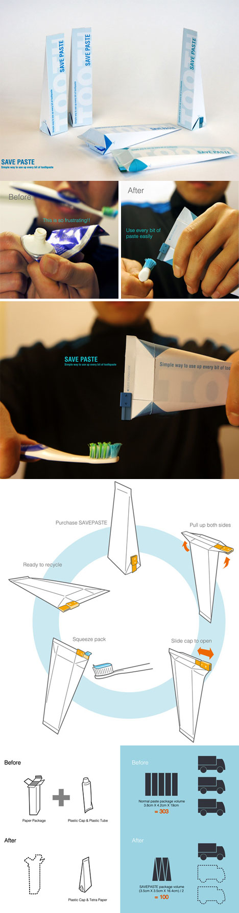 15. Save Paste: waste-free toothpaste
