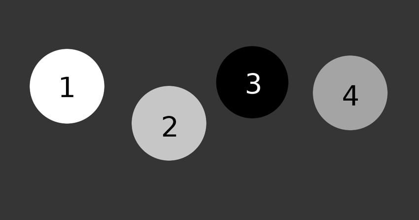 Какой из этих кругов самый маленький?