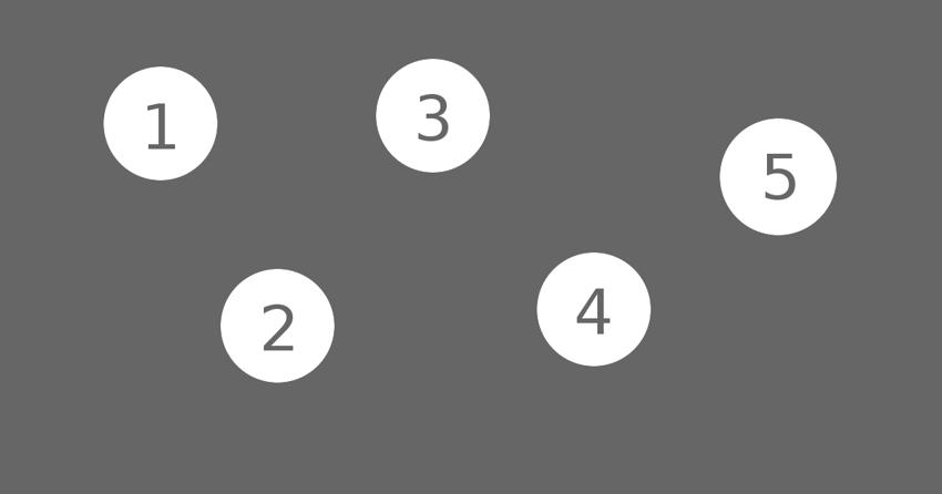 Какой из кругов самый большой?