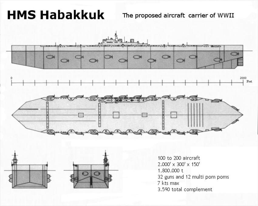 Проект Habakkuk