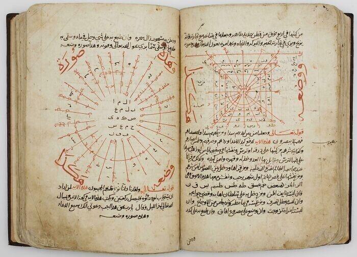 49. Магическая книга с заклинаниями и оккультными диаграммами, включающими 99 имен Бога. Ближний Восток, 1425 год